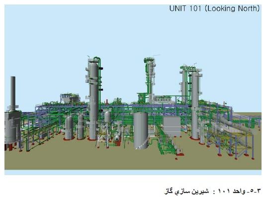 شرح کلی فرایند پالایشگاه گاز